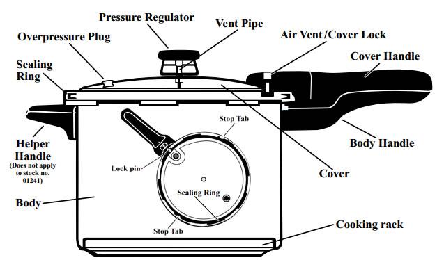 pressure cooker parts pressure cooker outlet